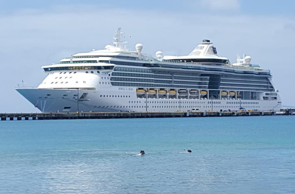 Top Things to do in Jewel of the Seas