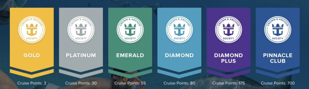 Royal Caribbean's Crown and Anchor Society Levels